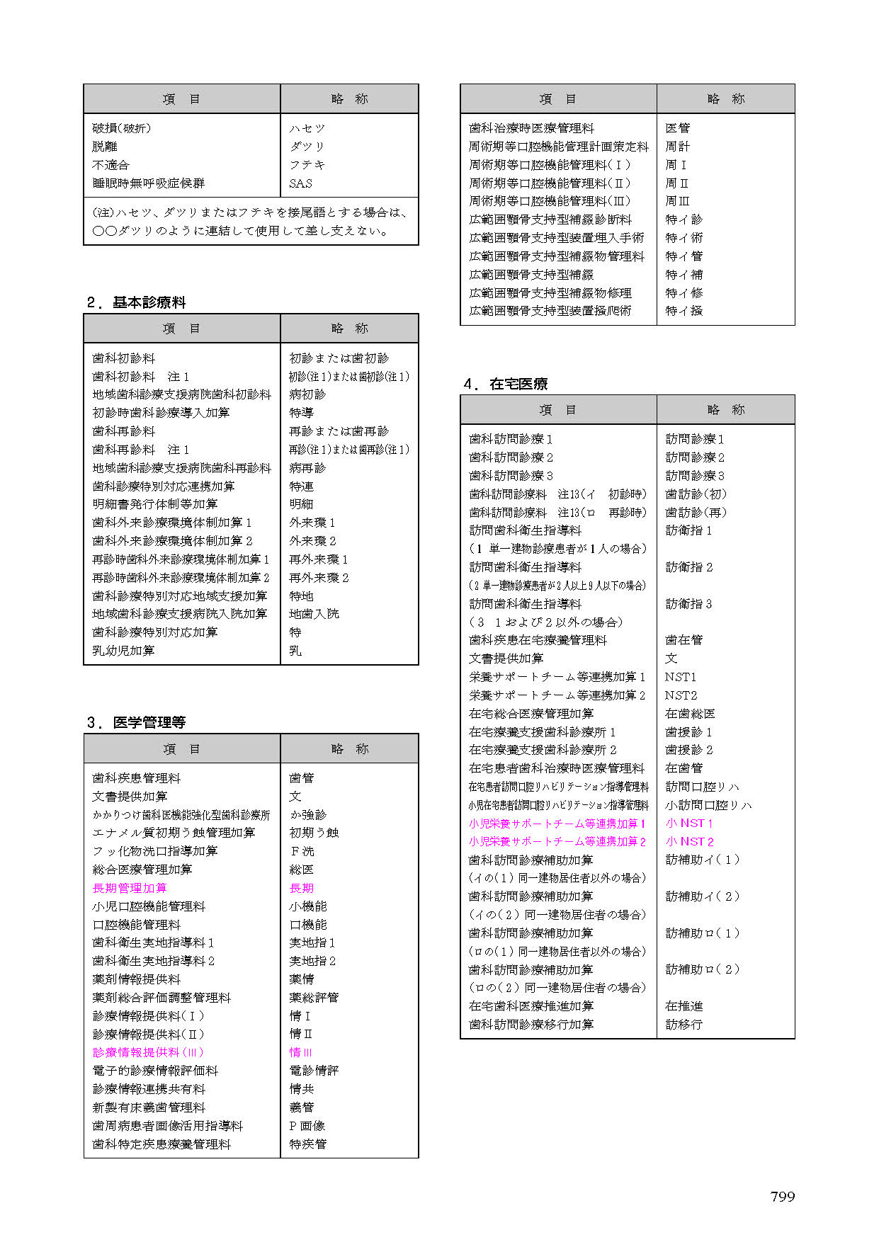 pdf 雑誌 ダウンロード ソフト