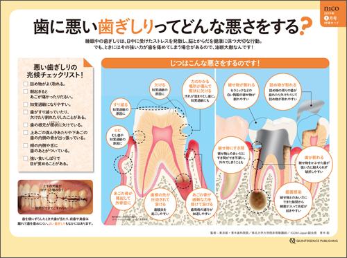 2019年1月号 「歯に悪い歯ぎしりしてる?セルフチェックカード」