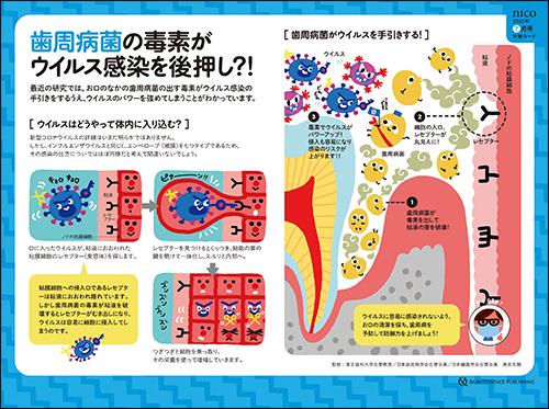 2020年7月号 「感染拡大を防ぐために歯科からのお願い」
