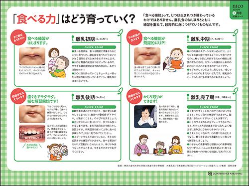 2020年9月号 「子どもの『食』のお悩み解決アドバイスシート」