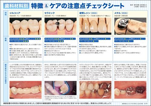 2021年6月号歯科材料別特徴おまとめシート